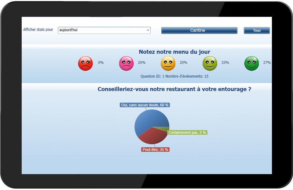 Statistique du jour questionnaire de satisfaction